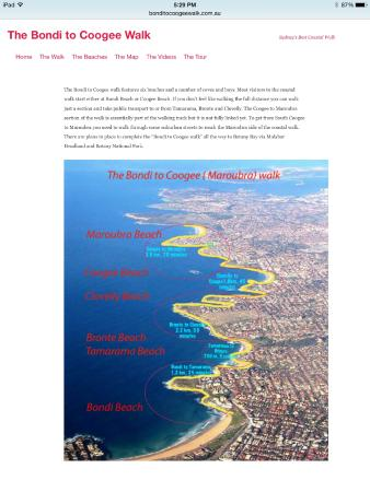 Bondi to Coogee Beach Coastal Walk: The map of the walk.