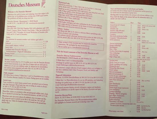 Back of map Picture of Deutsches Museum Munich TripAdvisor