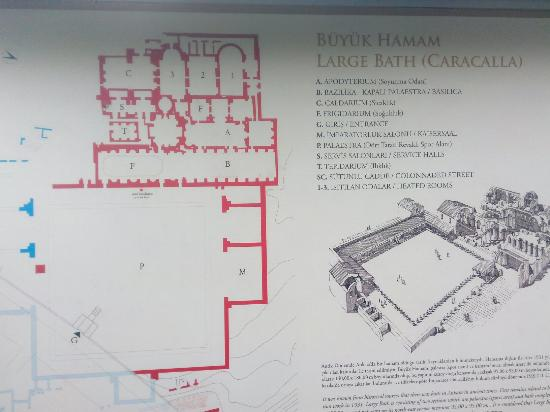 Roman Baths : Roma Hamamları