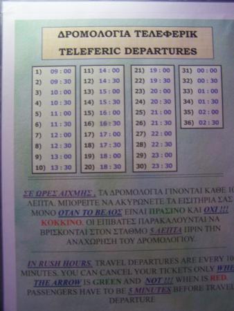 Mount Lycabettus: horaire téléphérique