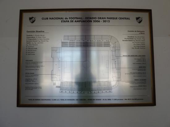 Fanaticos Futbol Tours: Museu do Nacional de Montevidéu 006