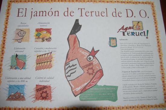 Aqui Teruel
