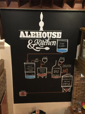 The Alehouse and Kitchen