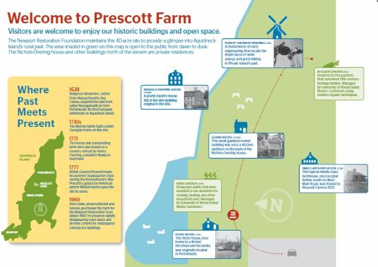 An infographic of the properties at Prescott Farm.