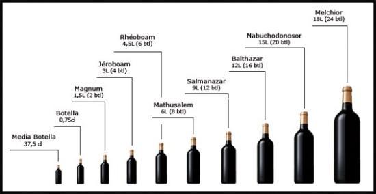 Raxó, España: Variedades de botellas