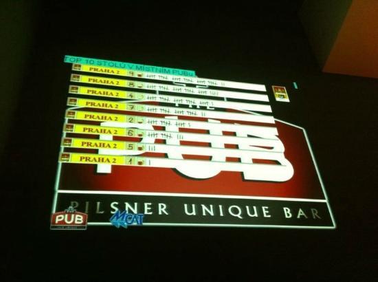 The PUB Praha 2 : Painel que contabiliza consumo de chopp
