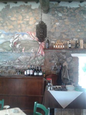 Is it profitable to buy a cafe in Monte Argentario