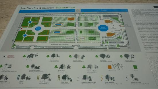 Cartel explicativo picture of jardin des tuileries for Jardin tuileries