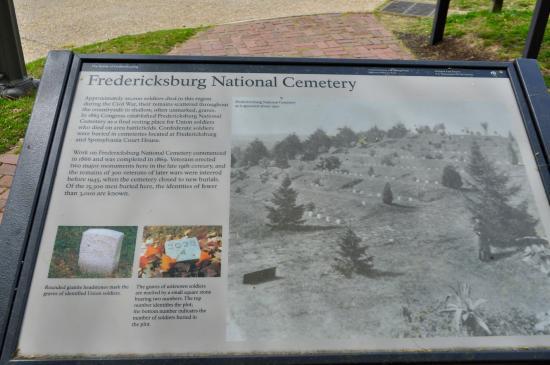 Fredericksburg National Cemetery: Explanation of gravestone markings