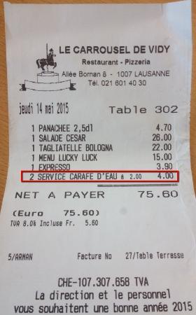 Le Carrousel de Vidy : La facture... pour preuve