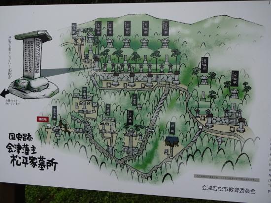 Aizuhanshu Matsudaira Family Grave : 配置図