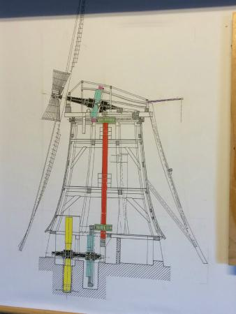 Diagram Of The Windmill Picture Of Unesco World Heritage