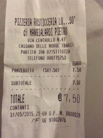 Pizzeria Rosticceria LO SO
