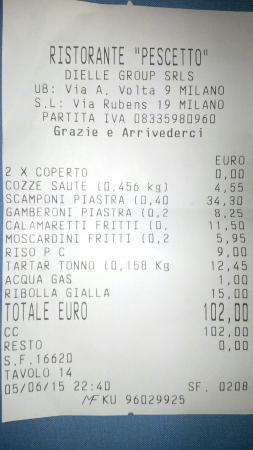 Buono Maocchio Ai Prezzi Al Kg Picture Of Pescetto Milan