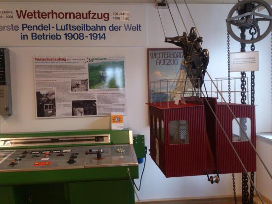 Grindelwald Museum