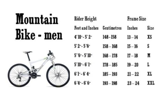 Road bike size guide hobit. Fullring. Co.