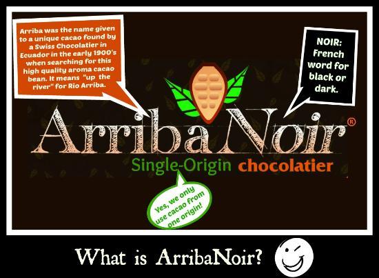 Millstone, NJ: What is ArribaNoir?