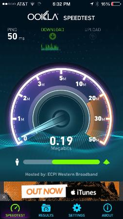 Knights Inn San Marcos : WiFi speed is almost on the chart.