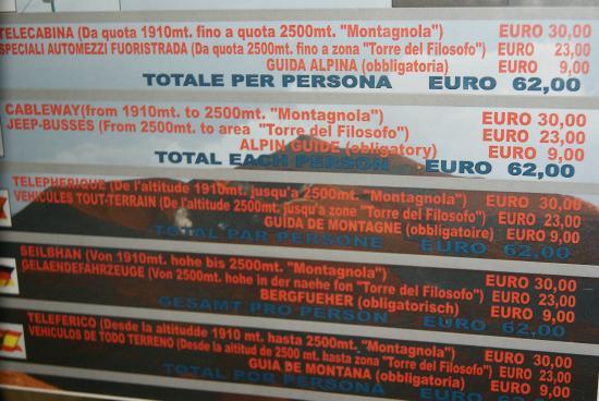 Nicolosi, Italie : Etna Sud-Rifugio Sapienza-Funivia dell'Etna