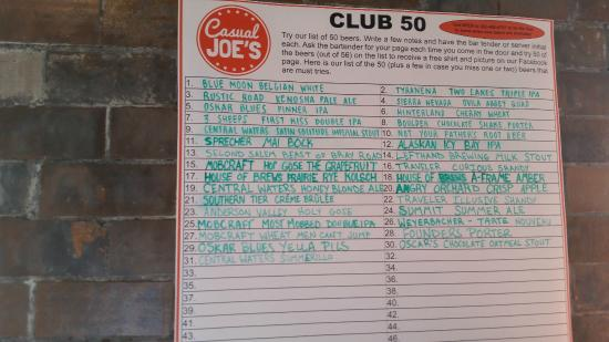 Whitewater, WI: Casual Joe's Beer Club Board