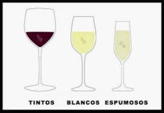 DeniaSeis: Protocolo de cantidad de vino que se sirve en la copa,...para Vanessa