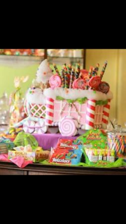 Sweeties Candy Shop