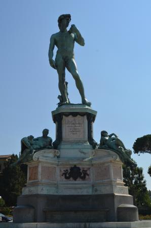 Площадь микеланджело piazzale michelangelo
