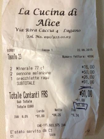 La Cucina di Alice, Lugano - Restaurant Reviews, Phone Number ...