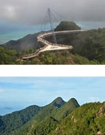 Gunung Mat Cincang: Skybrige