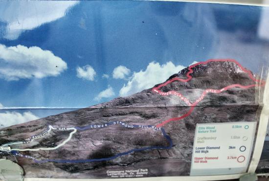 Connemara National Park: Circuits