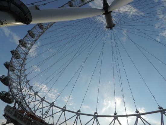 The London Eye: Panorâmica