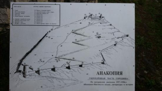 Bilde fra Anacopia Fortress