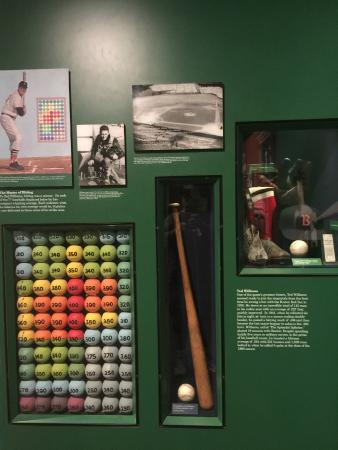 National Baseball Hall of Fame and Museum: Ted Williams