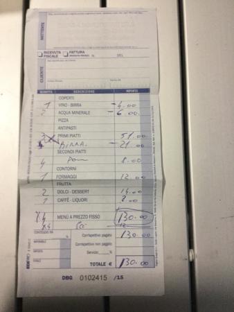 Ristorante Bottega Montecitorio: The receipt they gave to me