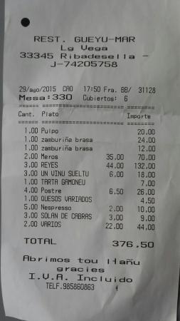 Ribadesella, España: cuenta comida para 5...