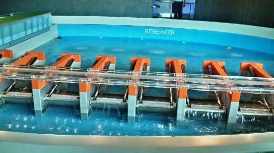 Marina Barrage: Live model of barrage