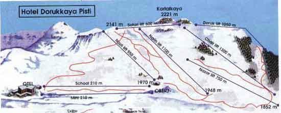 Dorukkaya Pist Harita 1 Picture Of Kartalkaya Bolu Koroglu Kis