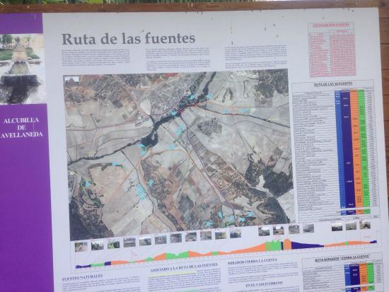 Ruta de Las Fuentes
