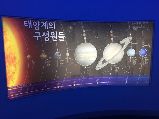 Oktoki Space Center