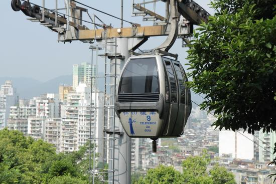 Guia Cable Car