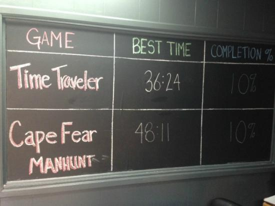 Cape Fear Escape Room Wilmington 2019 All You Need To