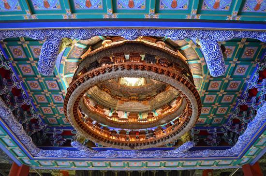 Beijing Ancient Architecture Museum Xiannongtan Temple
