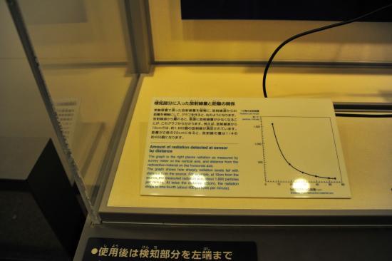 Hiroszima, Japonia: peace museum