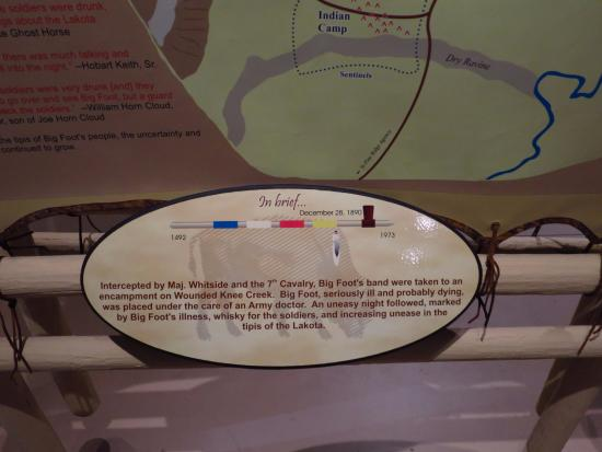Wounded Knee: The Museum: Wound Knee Museum Exhibit