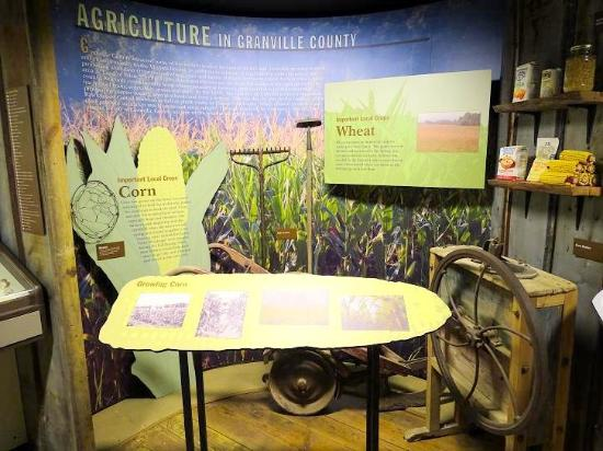 Granville County Museum and Harris Exhibit Hall