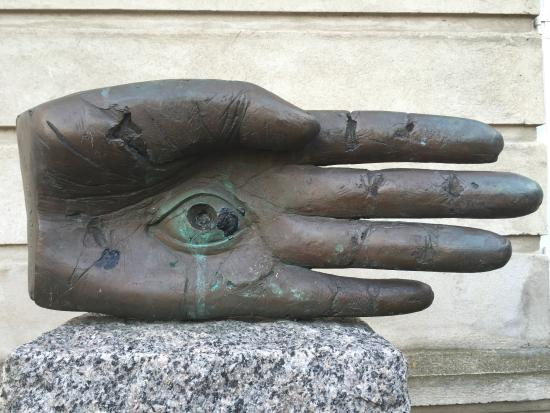 The eye in the hand