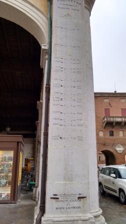 Il Padimetro - Idrometro Monumentale