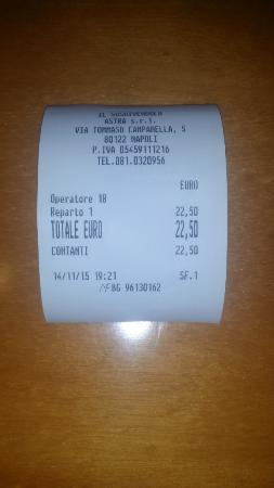 Il Sushivendolo: il nostro conto comprensivo di consegna a domicilio