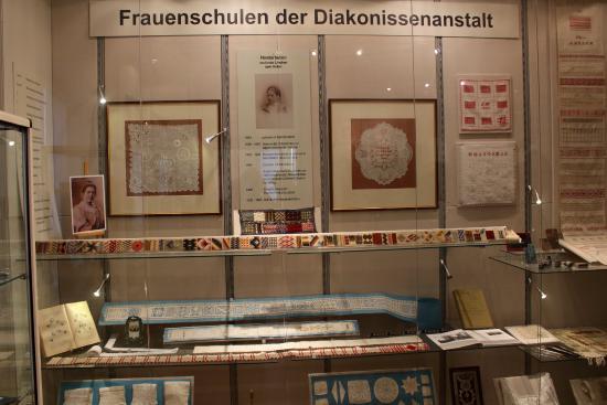 Lohe-Zeit-Museum
