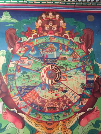 Επαρχία Σάνγκρι Λα, Κίνα: Wheel of Life